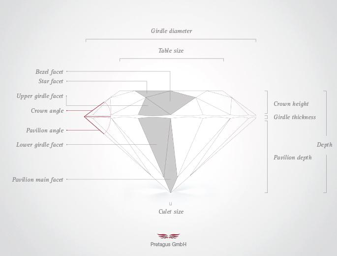 Diamant Skizze